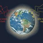 631_Bcsci10ch11_fig11-4_tm-earth-1-FINAL