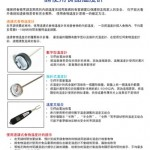 863_Food-Safety-thermometer-fact-sheet-DTP