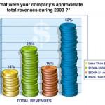 Chart2-Money-Final