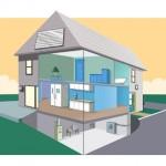 HouseDirectenergy1