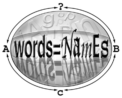 Names-lowres