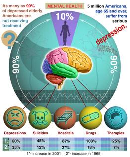mentalhealthchart