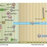 timeline-large-Final-5